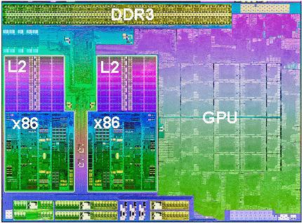 Технические характеристики изделия GPU.